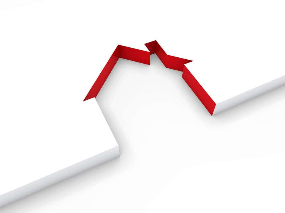 Meaford Real Estate Market Graph